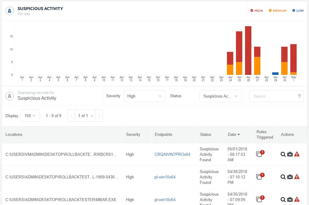 comprar Malwarebytes en España