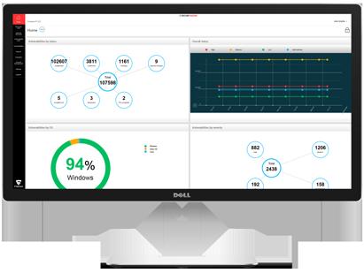 Antimalwares auditorias de seguridad con radar F-secure
