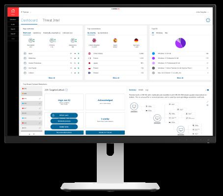 Software de monitorizacion en seguridad informatica 24h