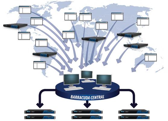 Medidas de seguridad informática para empresas