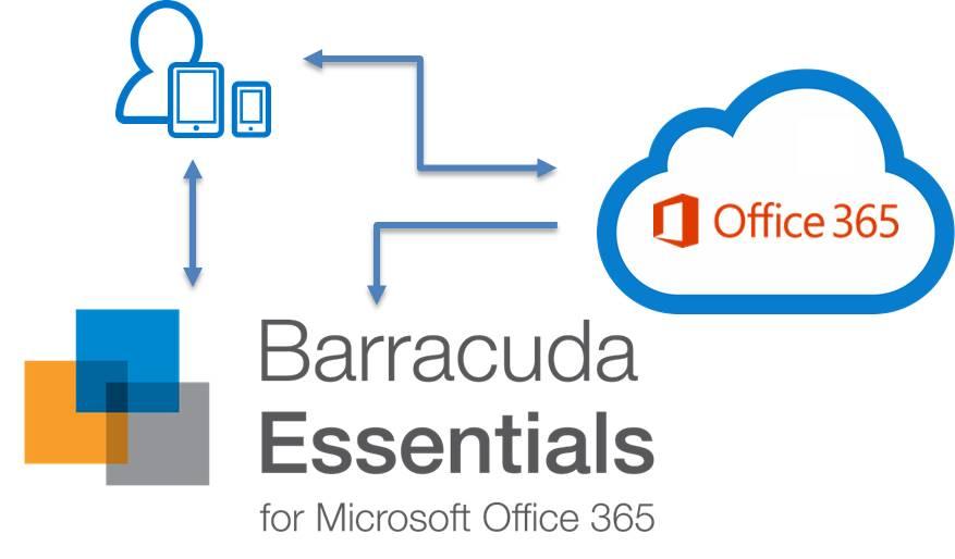 Seguridad informatica para Office 365 de Barracuda con Antimalwares