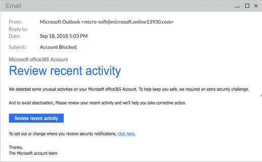 Como proteger el correo electronico del SpearPhishing en las empresas