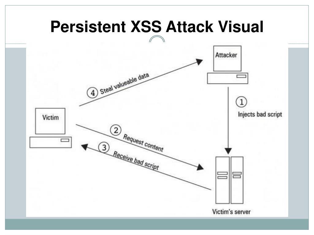 persistent-xss-ATAQUE