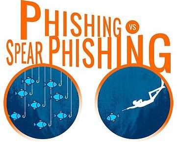Diferencias entre Phishing y Spear Phishing
