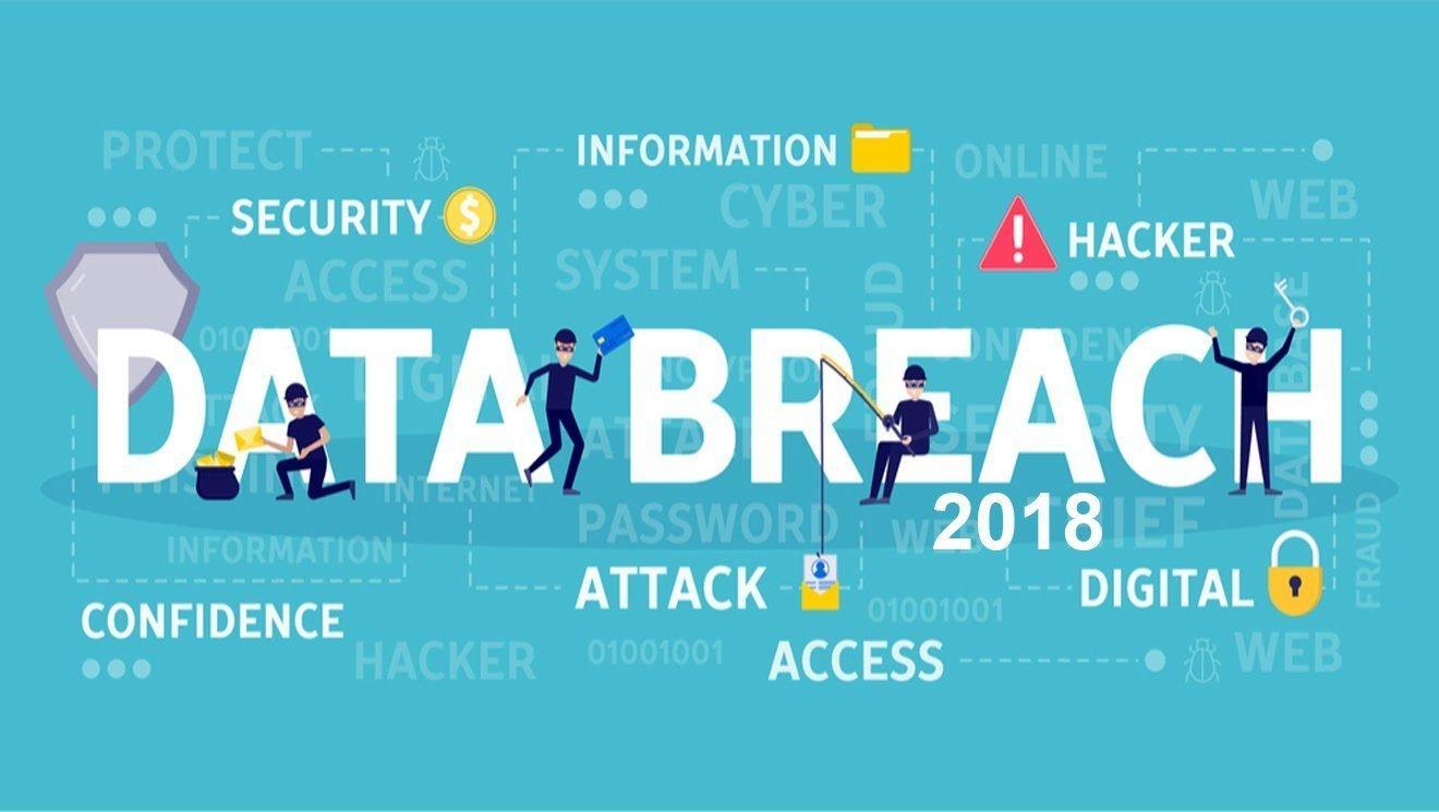 Violaciones de seguridad en los sitios web