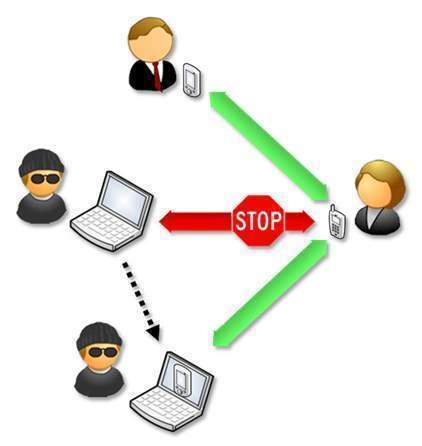 Ataques de autenticacion rota
