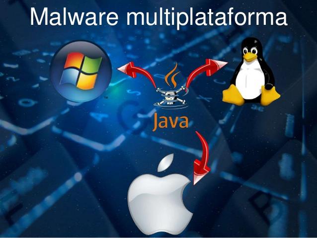 Hay malware en todos los sistemas