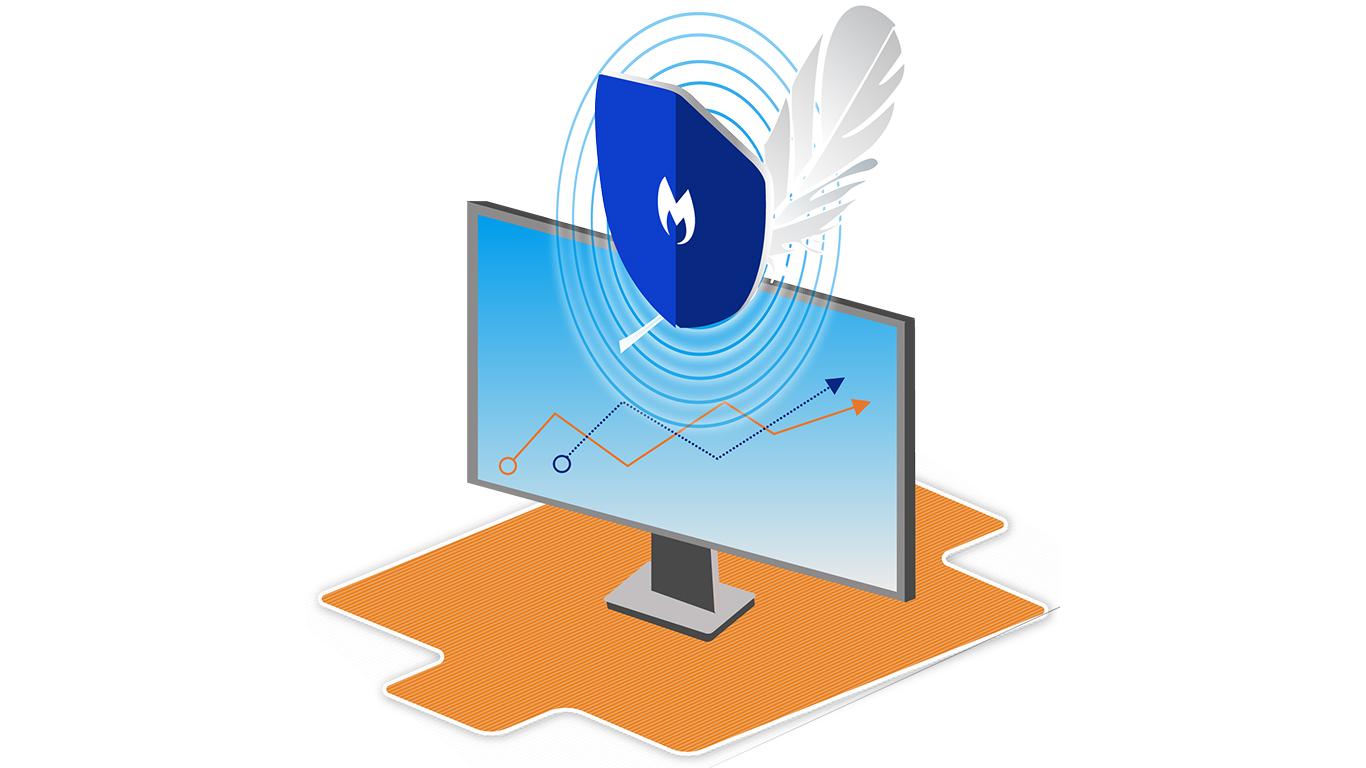 Proteccion especifica de servidores con Malwarebytes